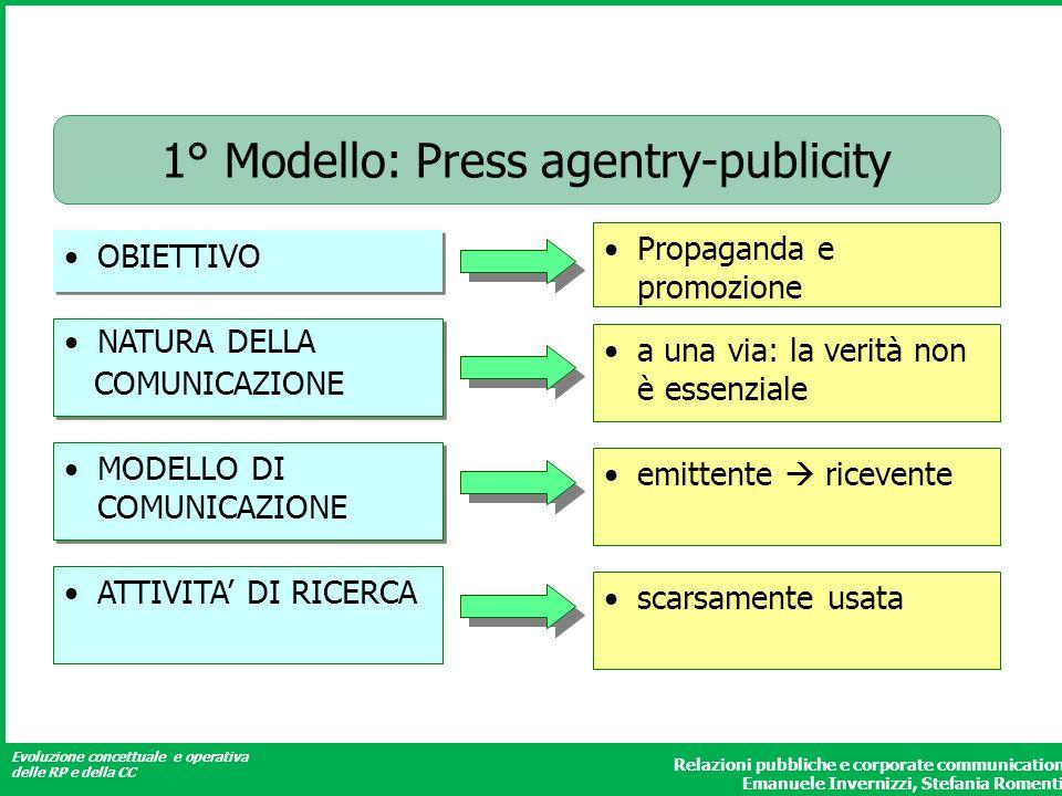Evoluzione concettuale e operativa delle RP e della CC Relazioni pubbliche e corporate communication Emanuele Invernizzi, Stefania Romenti 1° Modello: