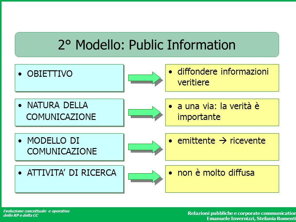 Evoluzione concettuale e operativa delle RP e della CC Relazioni pubbliche e corporate communication Emanuele Invernizzi, Stefania Romenti 2° Modello: