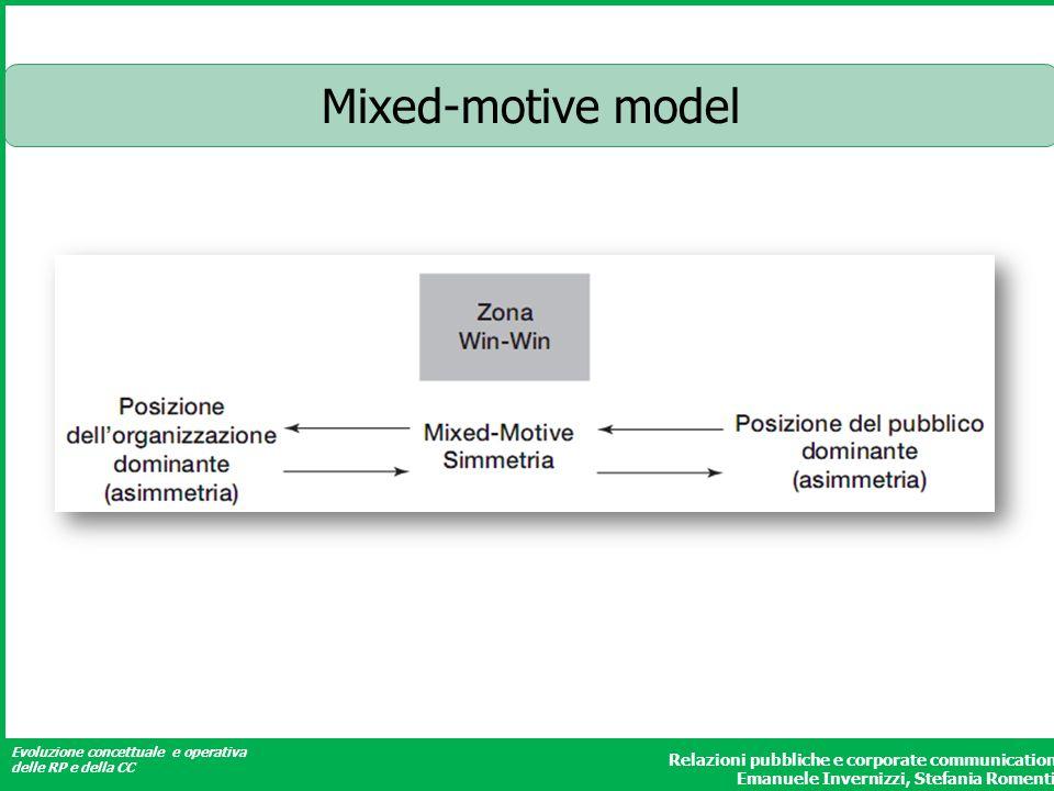 Evoluzione concettuale e operativa delle RP e della CC Relazioni pubbliche e corporate communication Emanuele Invernizzi, Stefania Romenti Mixed-motive model