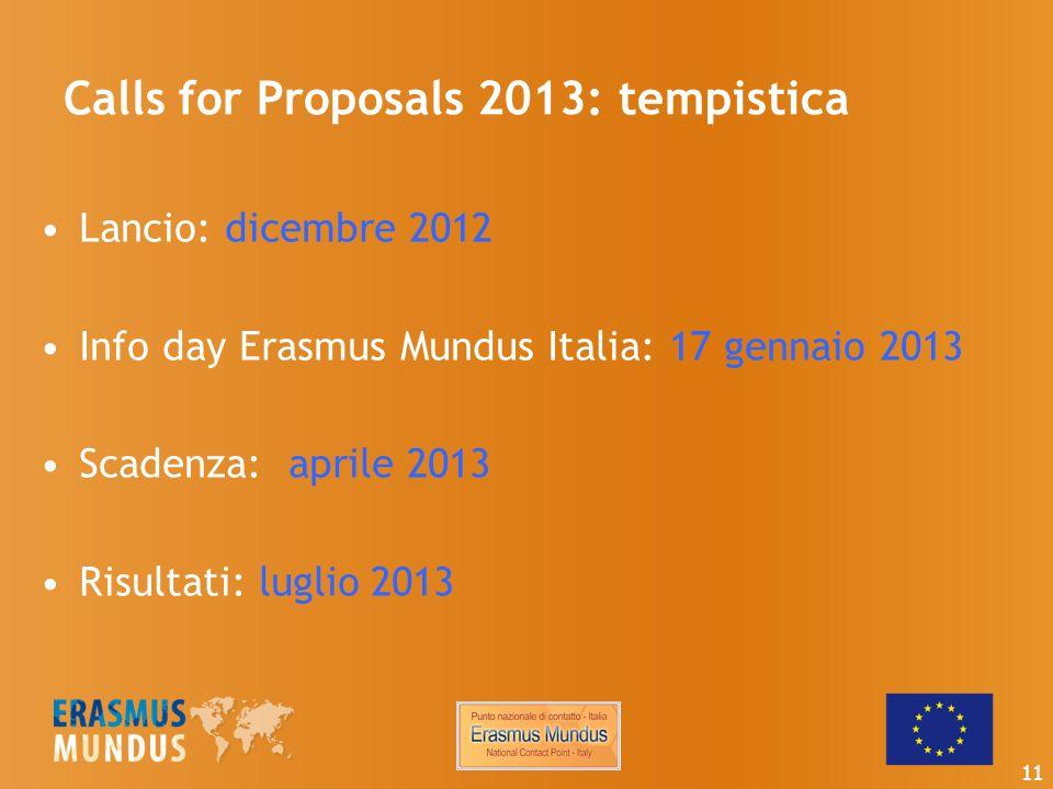 Calls for Proposals 2013: tempistica Lancio: dicembre 2012 Info day Erasmus Mundus Italia: 17 gennaio 2013 Scadenza: aprile 2013 Risultati: luglio 201