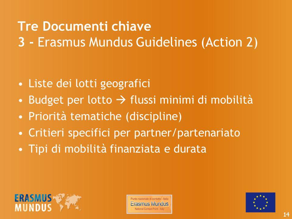 Tre Documenti chiave 3 - Erasmus Mundus Guidelines (Action 2) Liste dei lotti geografici Budget per lotto flussi minimi di mobilità Priorità tematiche (discipline) Critieri specifici per partner/partenariato Tipi di mobilità finanziata e durata 14
