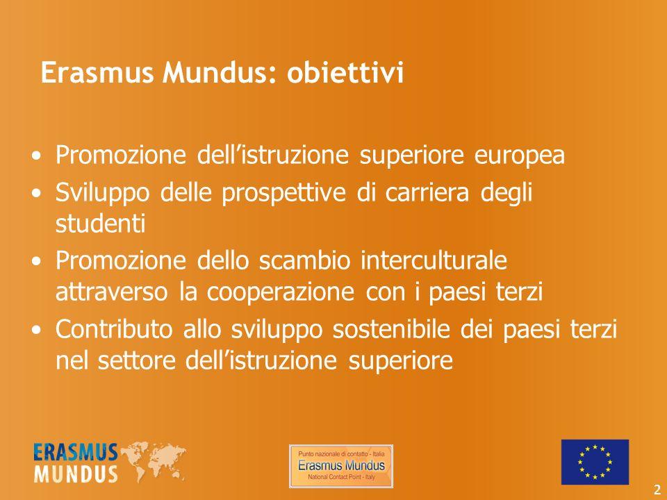 Erasmus Mundus: obiettivi Promozione dellistruzione superiore europea Sviluppo delle prospettive di carriera degli studenti Promozione dello scambio interculturale attraverso la cooperazione con i paesi terzi Contributo allo sviluppo sostenibile dei paesi terzi nel settore dellistruzione superiore 2