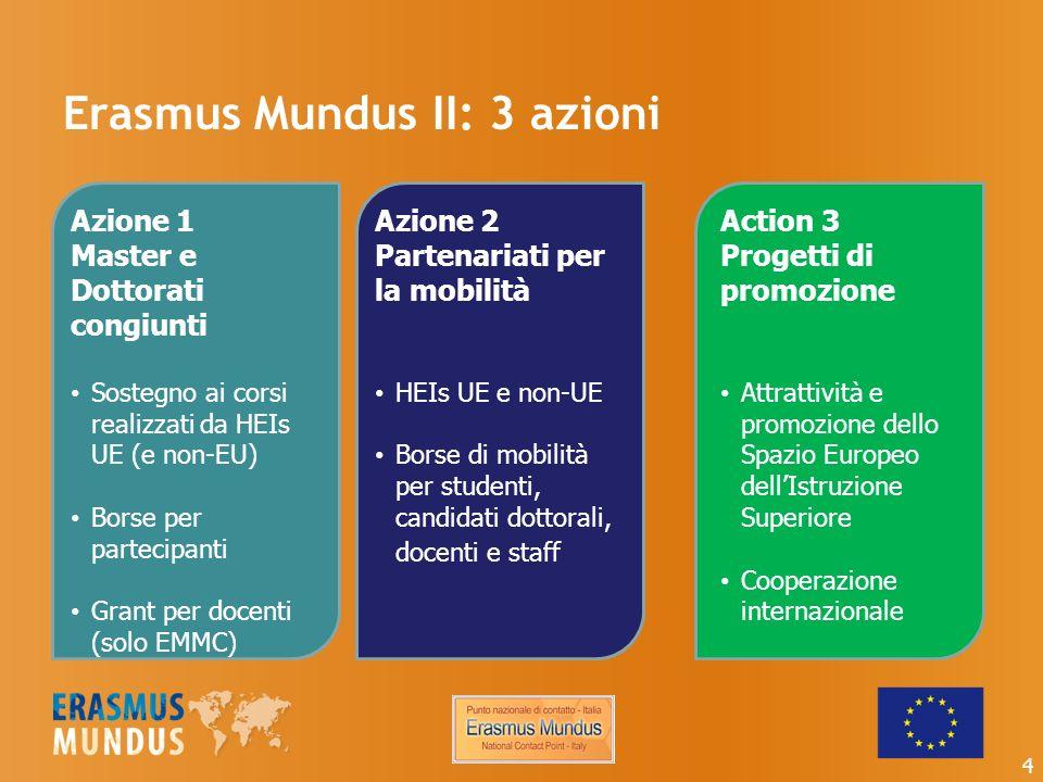 Erasmus Mundus II: 3 azioni Azione 2 Partenariati per la mobilità HEIs UE e non-UE Borse di mobilità per studenti, candidati dottorali, docenti e staff Action 3 Progetti di promozione Attrattività e promozione dello Spazio Europeo dellIstruzione Superiore Cooperazione internazionale 4 Azione 1 Master e Dottorati congiunti Sostegno ai corsi realizzati da HEIs UE (e non-EU) Borse per partecipanti Grant per docenti (solo EMMC)