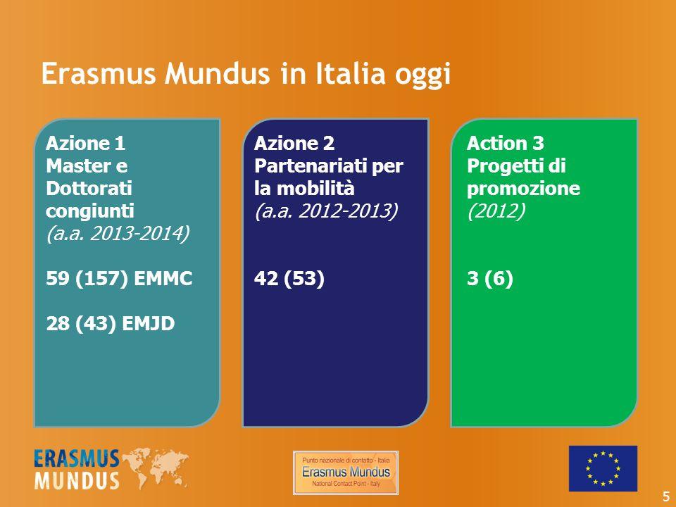 Erasmus Mundus in Italia oggi Azione 2 Partenariati per la mobilità (a.a.