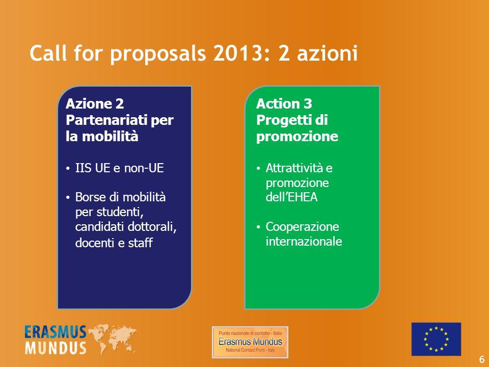 Call for proposals 2013: 2 azioni Azione 2 Partenariati per la mobilità IIS UE e non-UE Borse di mobilità per studenti, candidati dottorali, docenti e