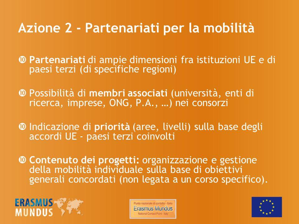 Azione 2 - Partenariati per la mobilità Partenariati di ampie dimensioni fra istituzioni UE e di paesi terzi (di specifiche regioni) Possibilità di membri associati (università, enti di ricerca, imprese, ONG, P.A., …) nei consorzi Indicazione di priorità (aree, livelli) sulla base degli accordi UE - paesi terzi coinvolti Contenuto dei progetti: organizzazione e gestione della mobilità individuale sulla base di obiettivi generali concordati (non legata a un corso specifico).