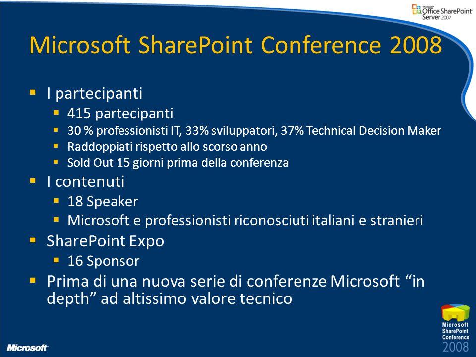 Microsoft SharePoint Conference 2008 I partecipanti 415 partecipanti 30 % professionisti IT, 33% sviluppatori, 37% Technical Decision Maker Raddoppiat
