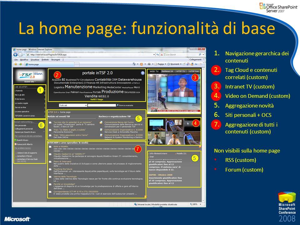 La home page: funzionalità di base 1 2 3 4 5 5 7 6 1. Navigazione gerarchica dei contenuti 2. Tag Cloud e contenuti correlati (custom) 3. Intranet TV