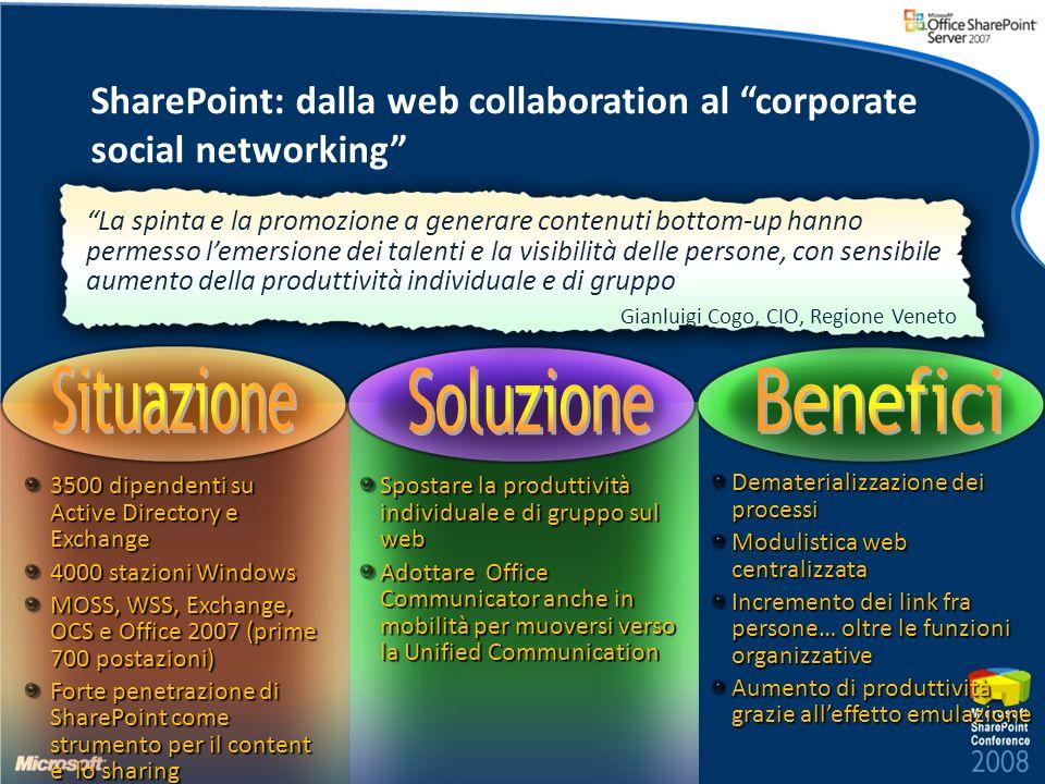 Dematerializzazione dei processi Modulistica web centralizzata Incremento dei link fra persone… oltre le funzioni organizzative Aumento di produttivit