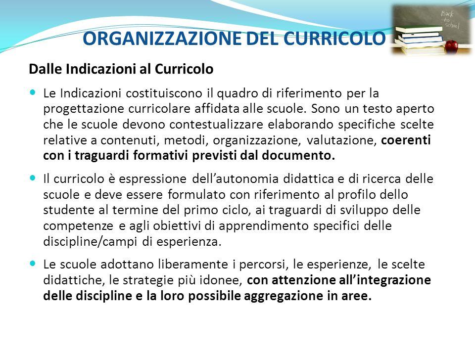 ORGANIZZAZIONE DEL CURRICOLO Dalle Indicazioni al Curricolo Le Indicazioni costituiscono il quadro di riferimento per la progettazione curricolare aff