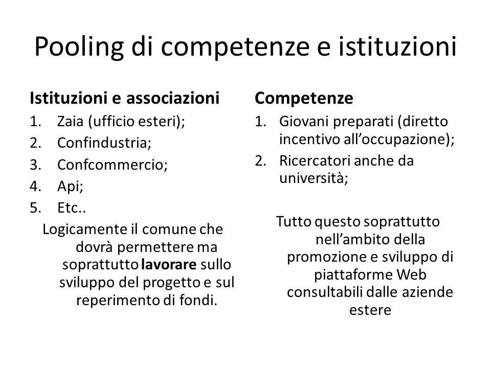 Pooling di competenze e istituzioni Istituzioni e associazioni 1.Zaia (ufficio esteri); 2.Confindustria; 3.Confcommercio; 4.Api; 5.Etc.. Logicamente i