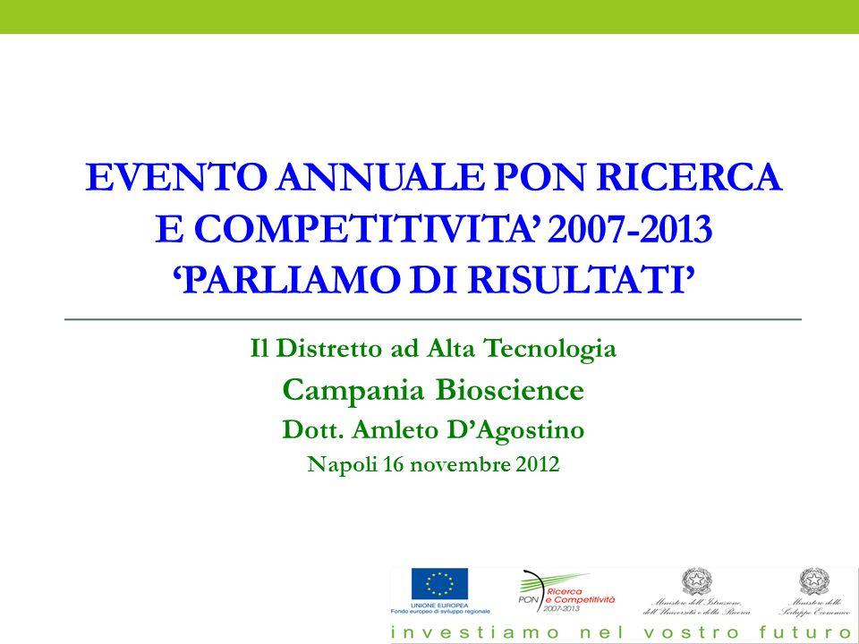 Il Distretto ad Alta Tecnologia Campania Bioscience Dott. Amleto DAgostino Napoli 16 novembre 2012 EVENTO ANNUALE PON RICERCA E COMPETITIVITA 2007-201