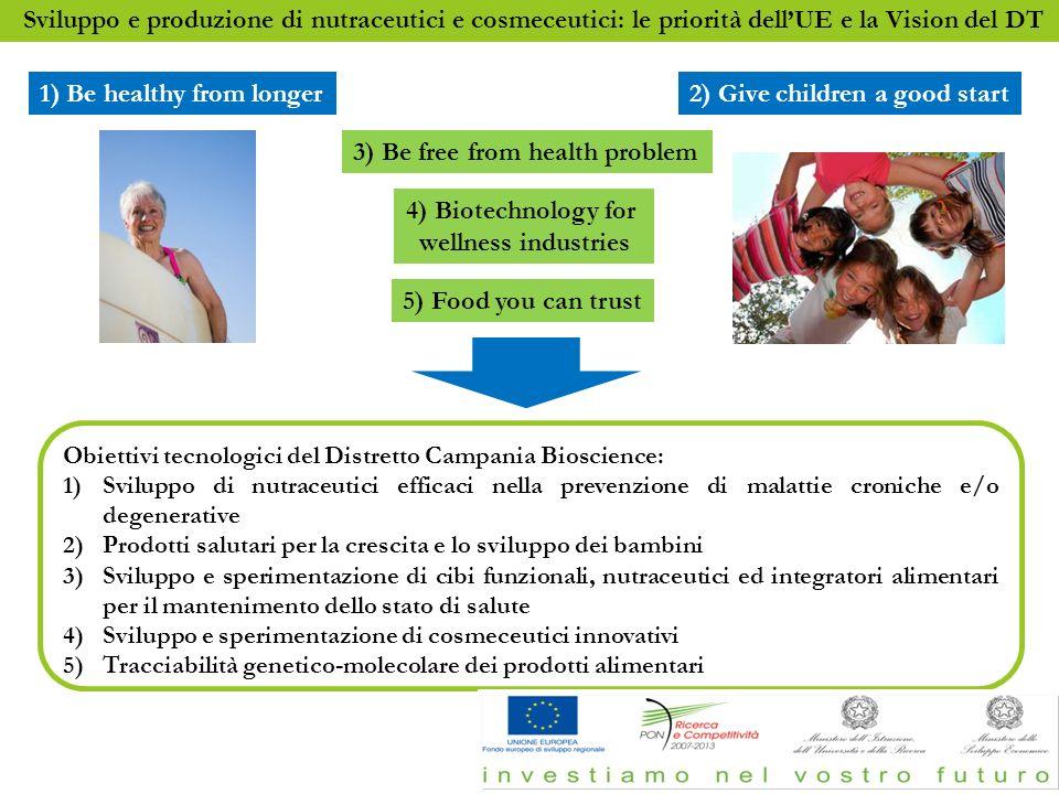 Sviluppo e produzione di nutraceutici e cosmeceutici: le priorità dellUE e la Vision del DT 1) Be healthy from longer2) Give children a good start 3)