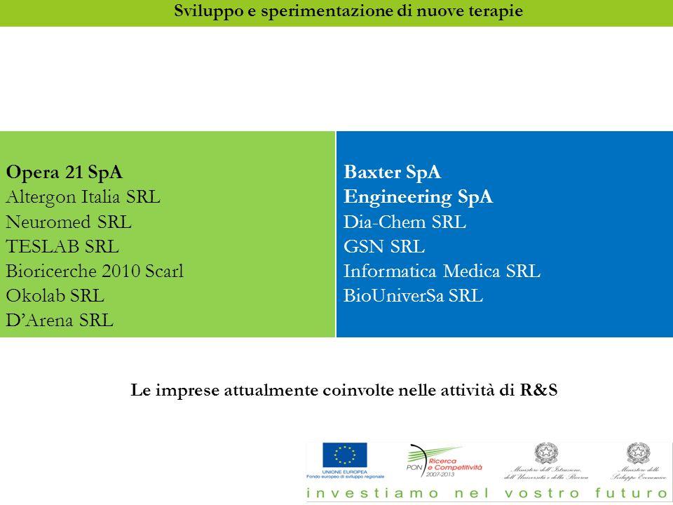 Opera 21 SpA Altergon Italia SRL Neuromed SRL TESLAB SRL Bioricerche 2010 Scarl Okolab SRL DArena SRL Baxter SpA Engineering SpA Dia-Chem SRL GSN SRL