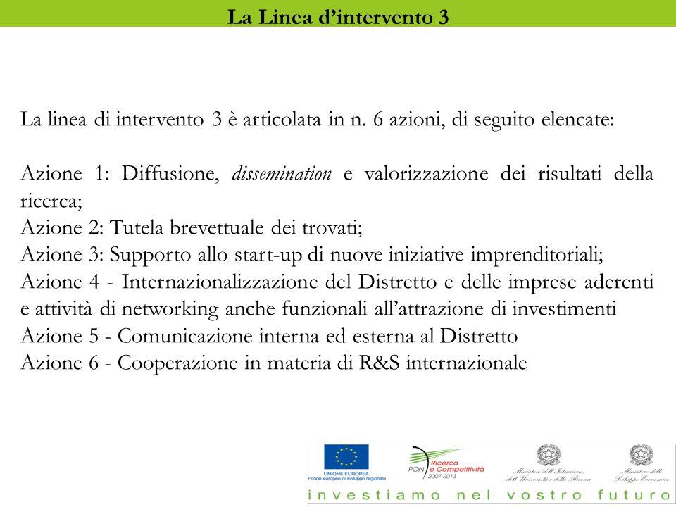 La Linea dintervento 3 La linea di intervento 3 è articolata in n. 6 azioni, di seguito elencate: Azione 1: Diffusione, dissemination e valorizzazione