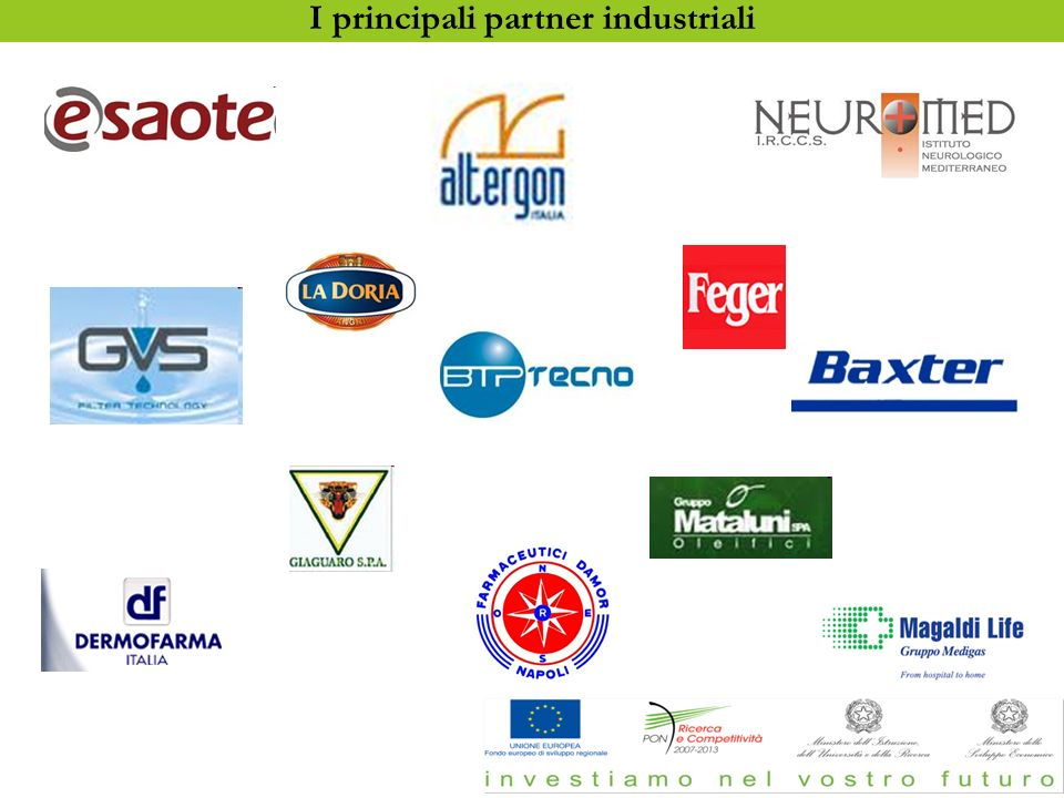 I principali partner industriali