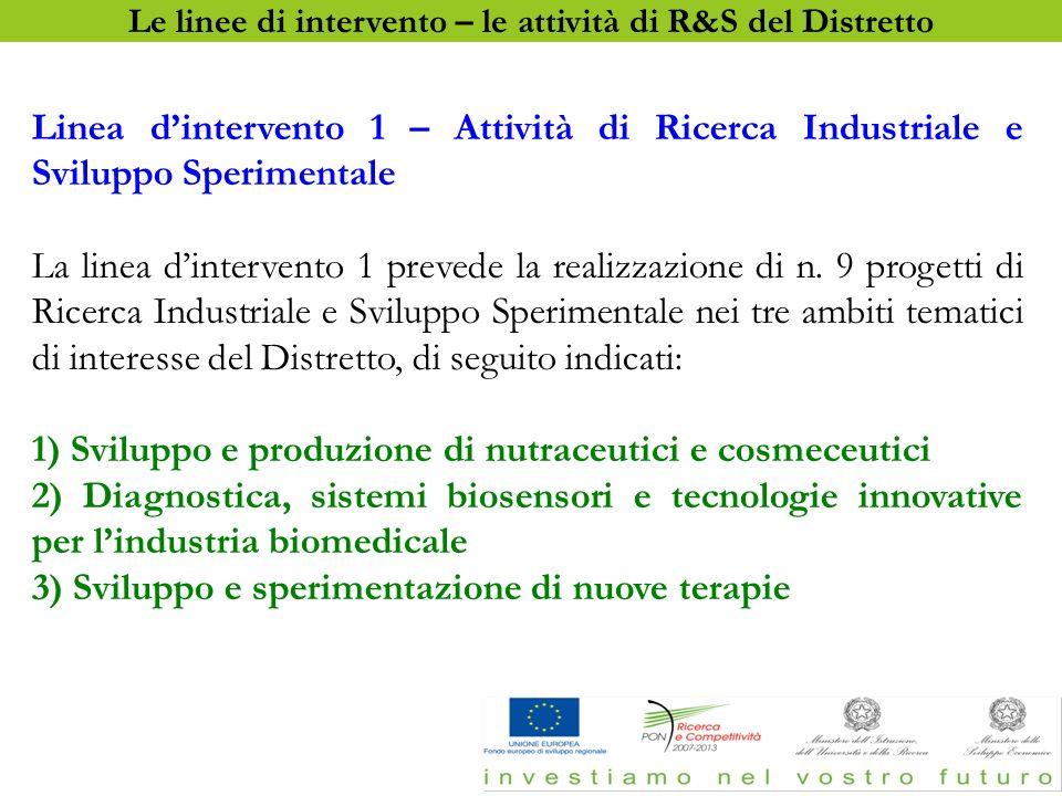 Linea dintervento 1 – Attività di Ricerca Industriale e Sviluppo Sperimentale La linea dintervento 1 prevede la realizzazione di n. 9 progetti di Rice