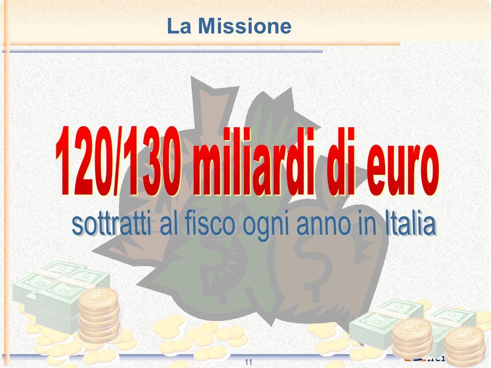 11 La Missione