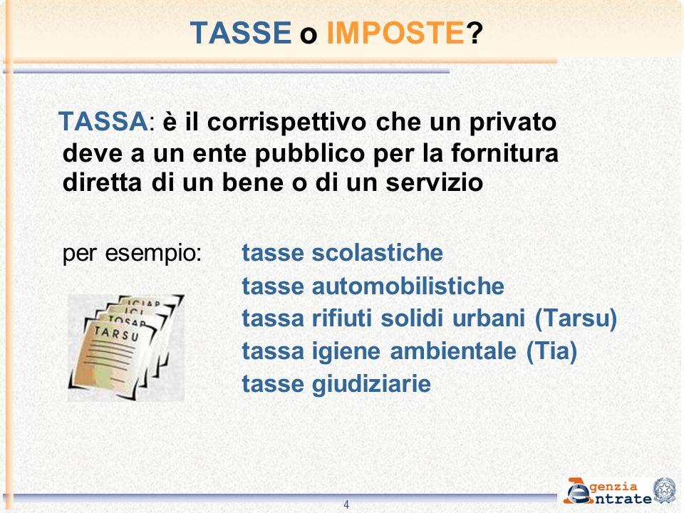 4 TASSE o IMPOSTE? TASSA: è il corrispettivo che un privato deve a un ente pubblico per la fornitura diretta di un bene o di un servizio per esempio:t