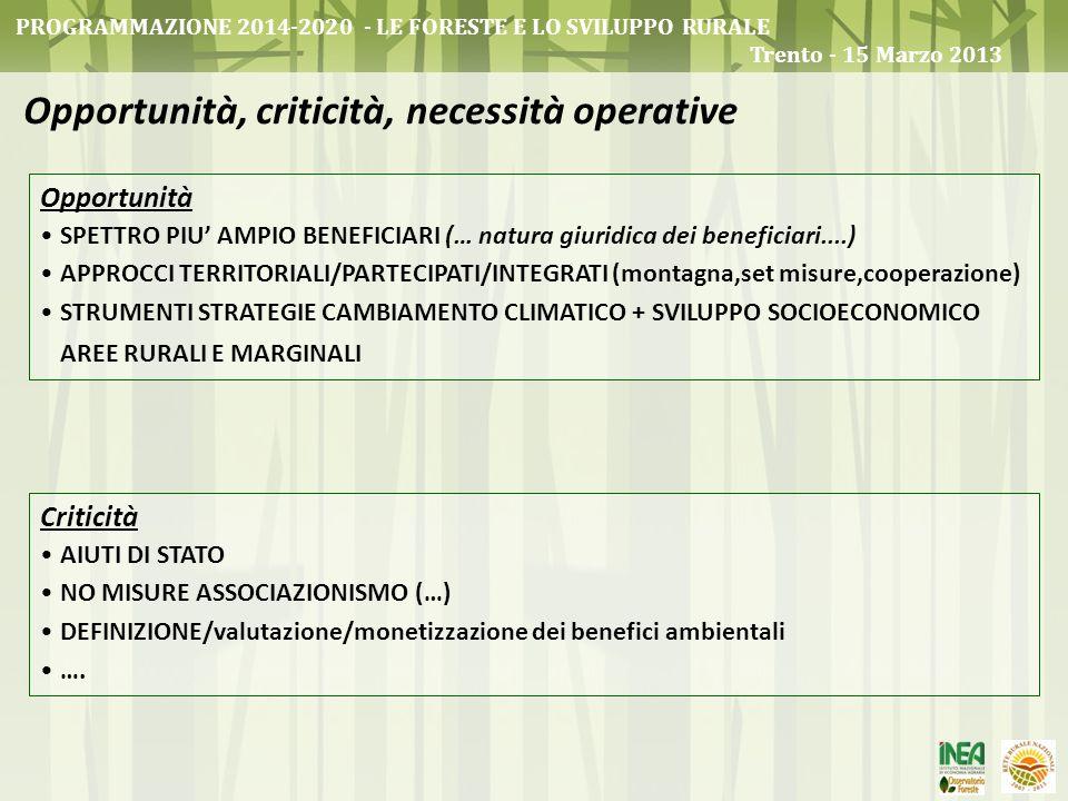 Opportunità, criticità, necessità operative Opportunità SPETTRO PIU AMPIO BENEFICIARI (… natura giuridica dei beneficiari....) APPROCCI TERRITORIALI/P