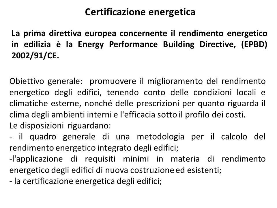 Certificazione energetica Direttiva 2010/31/UEDirettiva 2010/31/UE Identici obiettivi In più: Edifici a energia quasi zero.