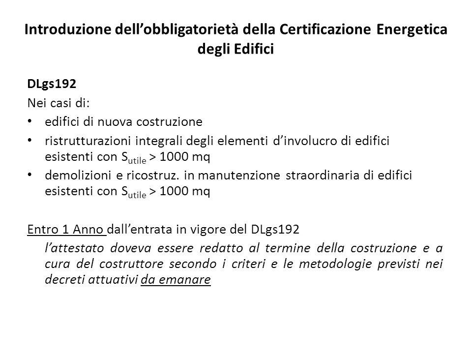 Certificazione Energetica degli Edifici Si sarebbero dovute predisporre linee guida nazionali per la certificazione energetica degli edifici entro 180 giorni dalla data di entrata in vigore del DLgs192.
