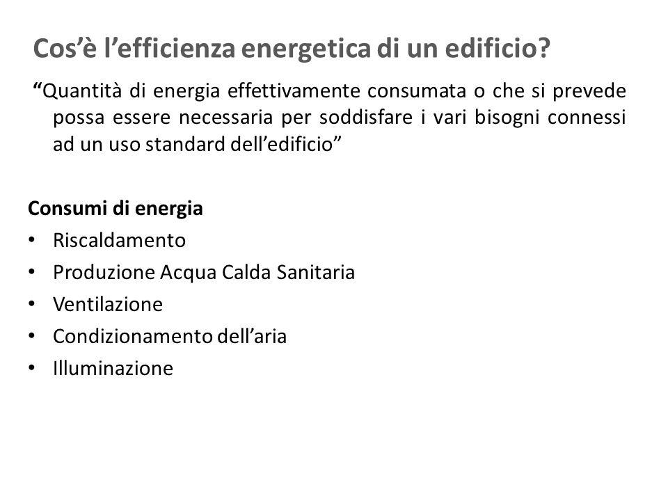 Quadro Legislativo di riferimento Direttiva Europea 2002/91 sulla prestazione energetica degli edifici; Decreto Legislativo n.