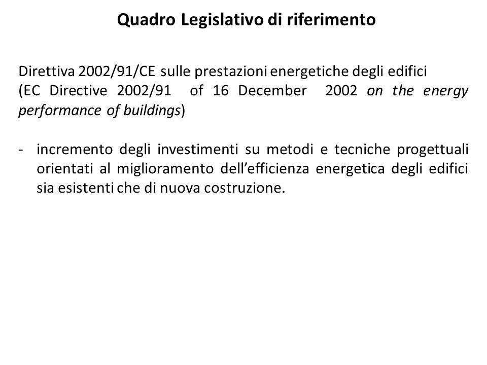 Quadro Legislativo di riferimento Come.