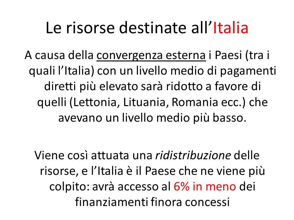 Le risorse destinate allItalia A causa della convergenza esterna i Paesi (tra i quali lItalia) con un livello medio di pagamenti diretti più elevato s