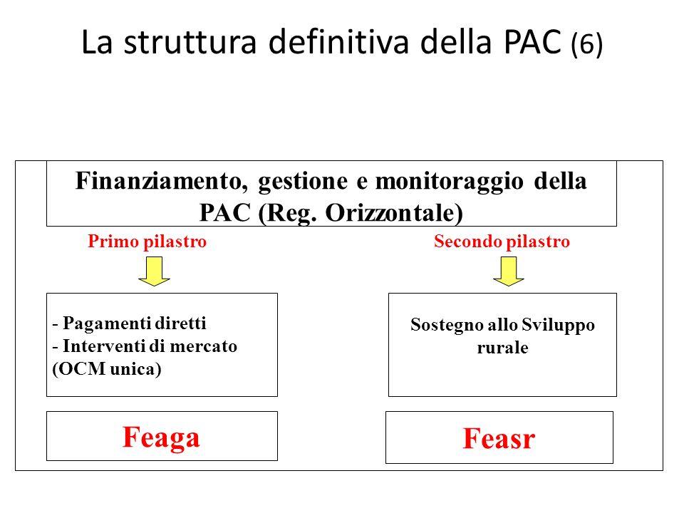 La struttura definitiva della PAC (6) Sostegno allo Sviluppo rurale - Pagamenti diretti - Interventi di mercato (OCM unica) Finanziamento, gestione e