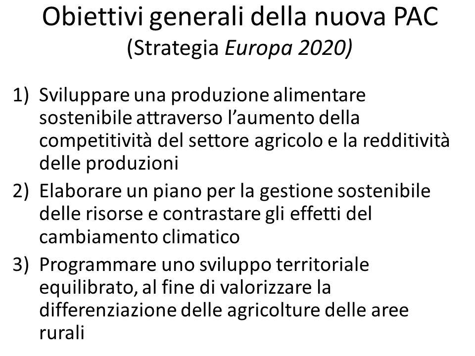 Obiettivi generali della nuova PAC (Strategia Europa 2020) 1)Sviluppare una produzione alimentare sostenibile attraverso laumento della competitività