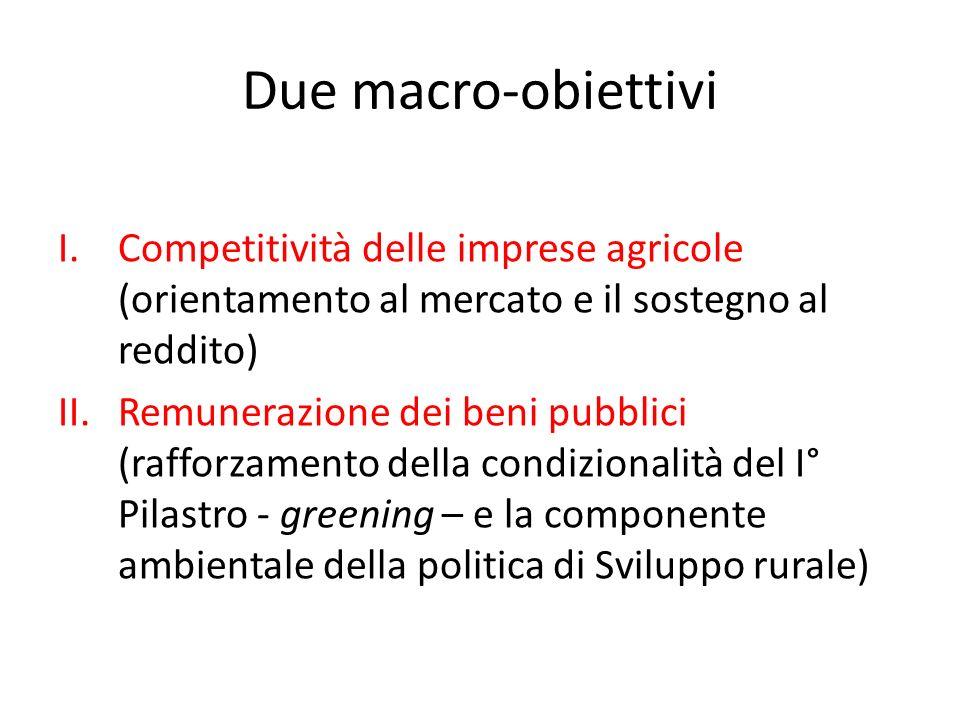 Due macro-obiettivi I.Competitività delle imprese agricole (orientamento al mercato e il sostegno al reddito) II.Remunerazione dei beni pubblici (raff