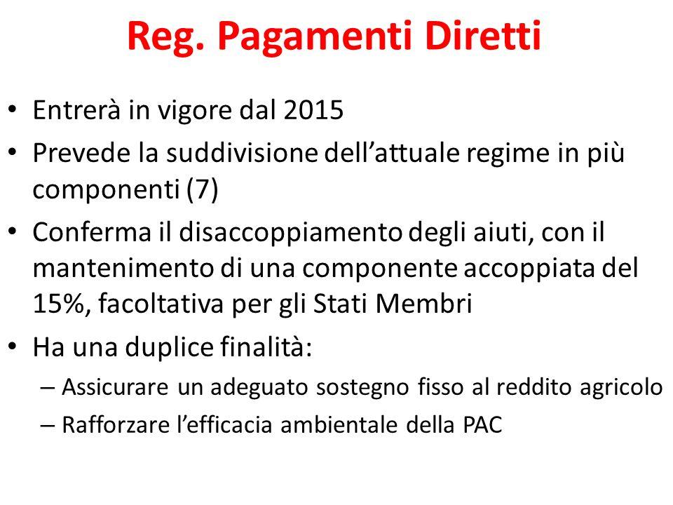 Reg. Pagamenti Diretti Entrerà in vigore dal 2015 Prevede la suddivisione dellattuale regime in più componenti (7) Conferma il disaccoppiamento degli