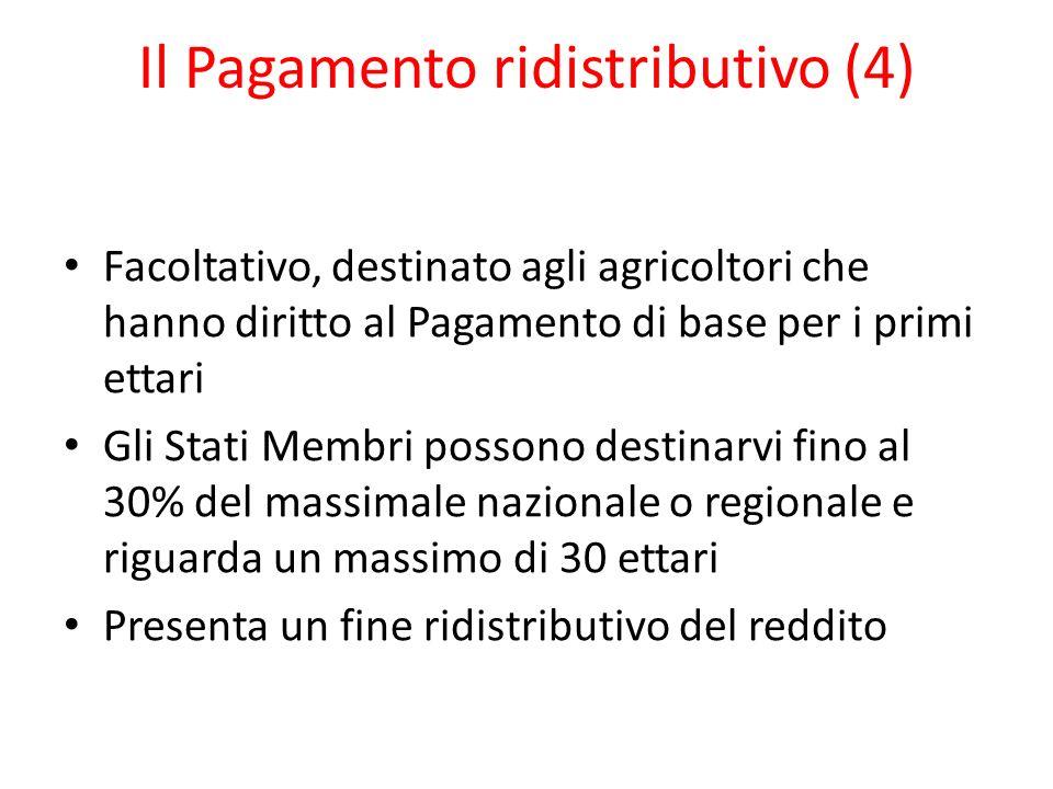 Il Pagamento ridistributivo (4) Facoltativo, destinato agli agricoltori che hanno diritto al Pagamento di base per i primi ettari Gli Stati Membri pos