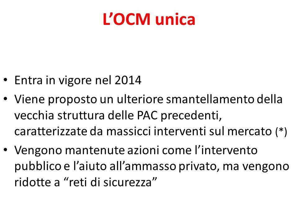 LOCM unica Entra in vigore nel 2014 Viene proposto un ulteriore smantellamento della vecchia struttura delle PAC precedenti, caratterizzate da massicc