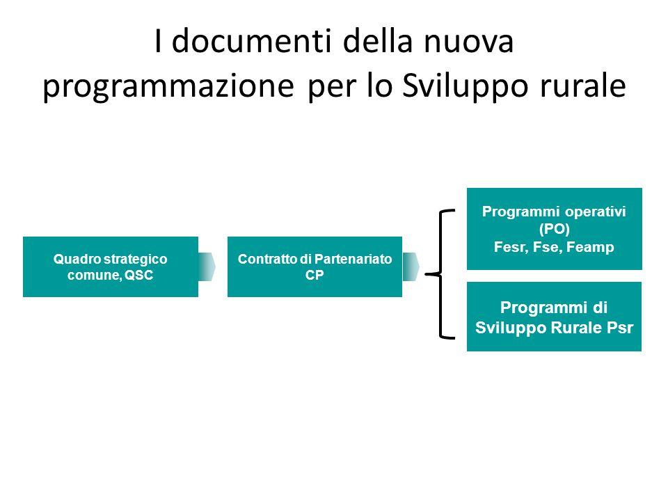 I documenti della nuova programmazione per lo Sviluppo rurale Programmi operativi (PO) Fesr, Fse, Feamp Contratto di Partenariato CP Quadro strategico