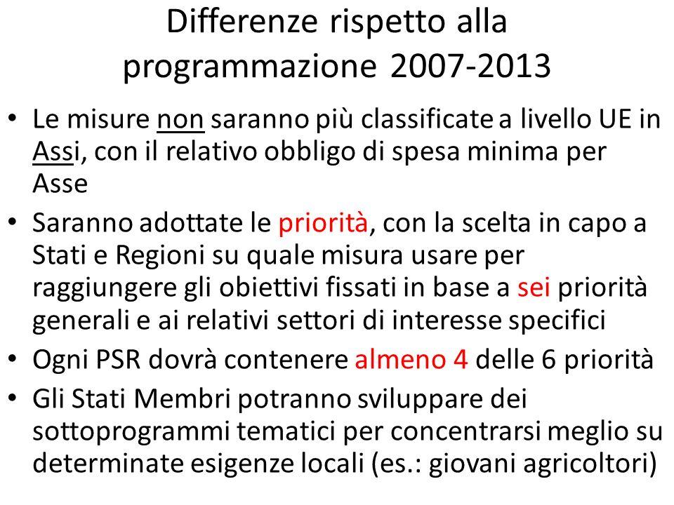 Differenze rispetto alla programmazione 2007-2013 Le misure non saranno più classificate a livello UE in Assi, con il relativo obbligo di spesa minima