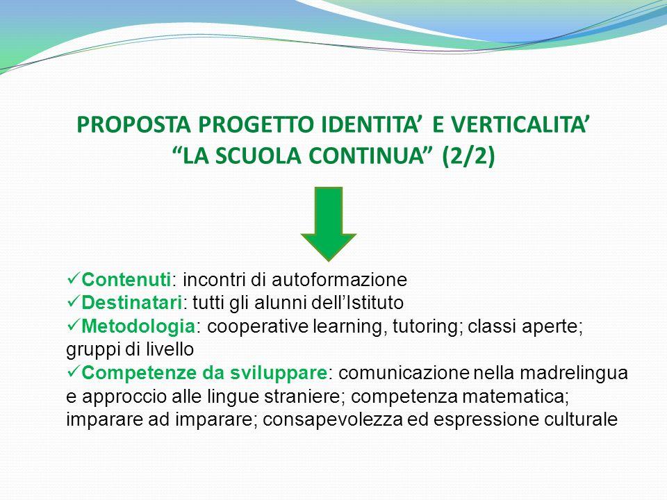 PROPOSTA PROGETTO IDENTITA E VERTICALITA LA SCUOLA CONTINUA (2/2) Contenuti: incontri di autoformazione Destinatari: tutti gli alunni dellIstituto Met