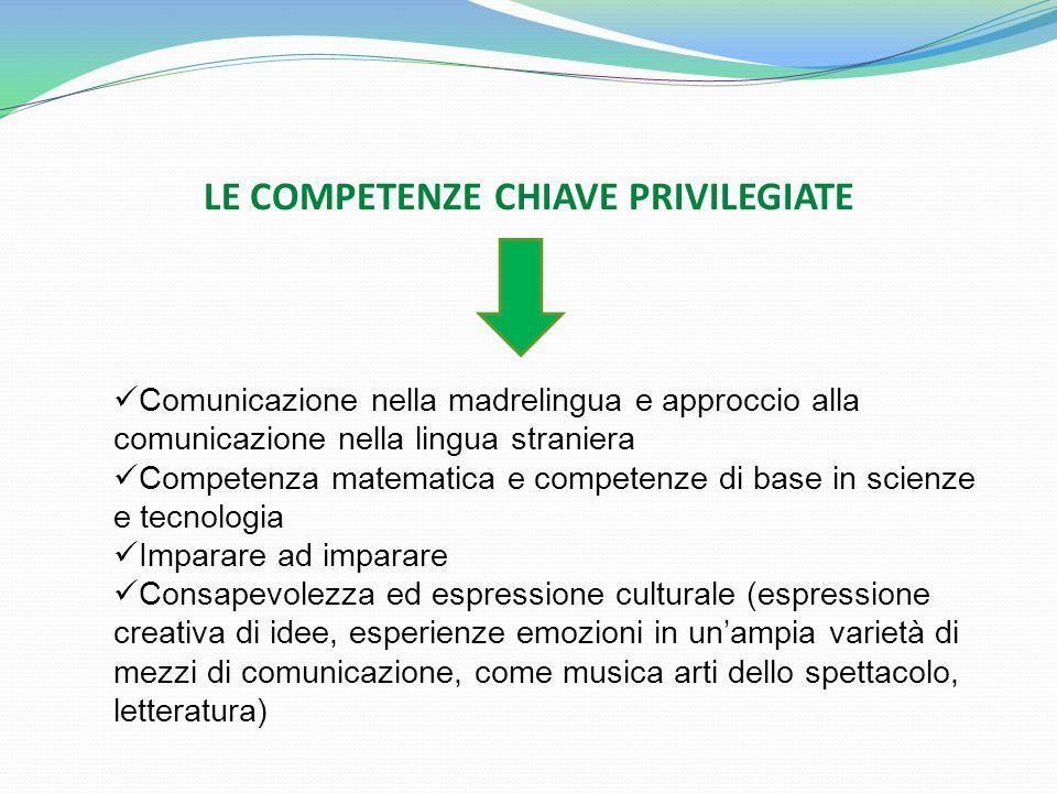 LE COMPETENZE CHIAVE PRIVILEGIATE Comunicazione nella madrelingua e approccio alla comunicazione nella lingua straniera Competenza matematica e compet
