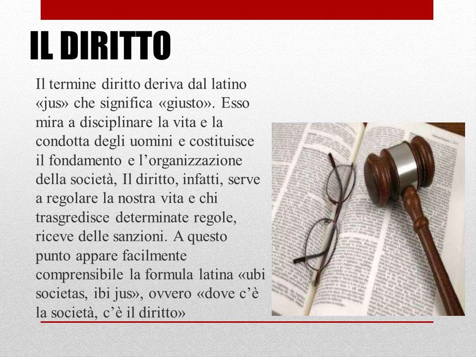 Il termine diritto deriva dal latino «jus» che significa «giusto».