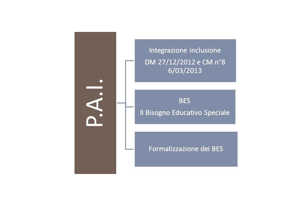 P.A.I. Integrazione inclusione DM 27/12/2012 e CM n°8 6/03/2013 BES Il Bisogno Educativo Speciale Formalizzazione dei BES