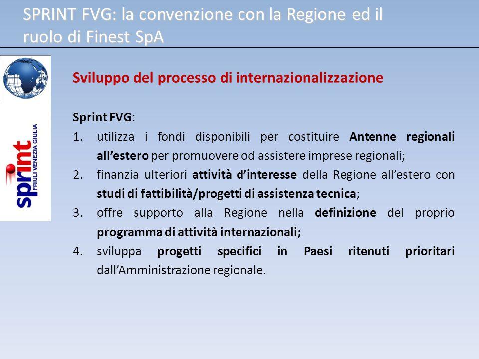 Sviluppo del processo di internazionalizzazione Sprint FVG: 1.utilizza i fondi disponibili per costituire Antenne regionali allestero per promuovere o