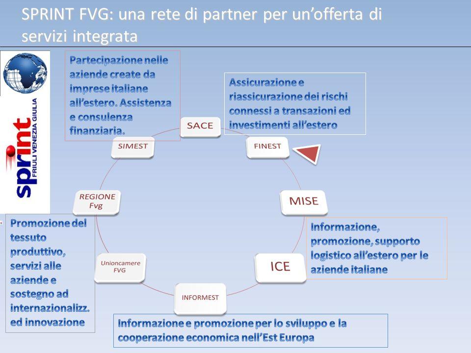 SPRINT FVG: una rete di partner per unofferta di servizi integrata