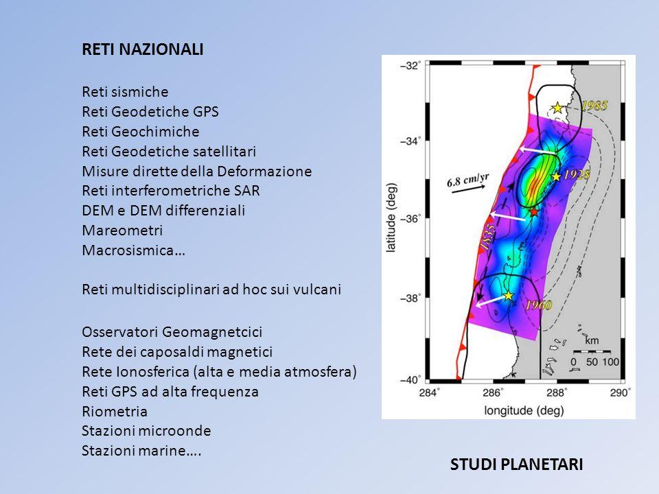 RETI NAZIONALI Reti sismiche Reti Geodetiche GPS Reti Geochimiche Reti Geodetiche satellitari Misure dirette della Deformazione Reti interferometriche SAR DEM e DEM differenziali Mareometri Macrosismica… Reti multidisciplinari ad hoc sui vulcani Osservatori Geomagnetcici Rete dei caposaldi magnetici Rete Ionosferica (alta e media atmosfera) Reti GPS ad alta frequenza Riometria Stazioni microonde Stazioni marine….
