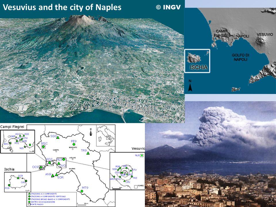 Vesuvius and the city of Naples