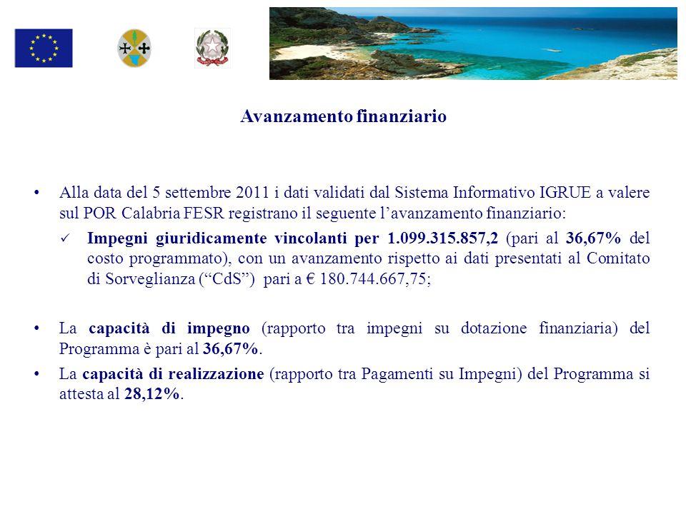 Avanzamento finanziario Alla data del 5 settembre 2011 i dati validati dal Sistema Informativo IGRUE a valere sul POR Calabria FESR registrano il segu
