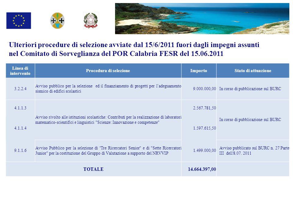 Ulteriori procedure di selezione avviate dal 15/6/2011 fuori dagli impegni assunti nel Comitato di Sorveglianza del POR Calabria FESR del 15.06.2011 L