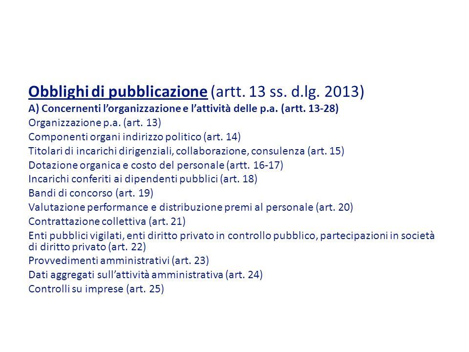Obblighi di pubblicazione (artt.13 ss. d.lg.