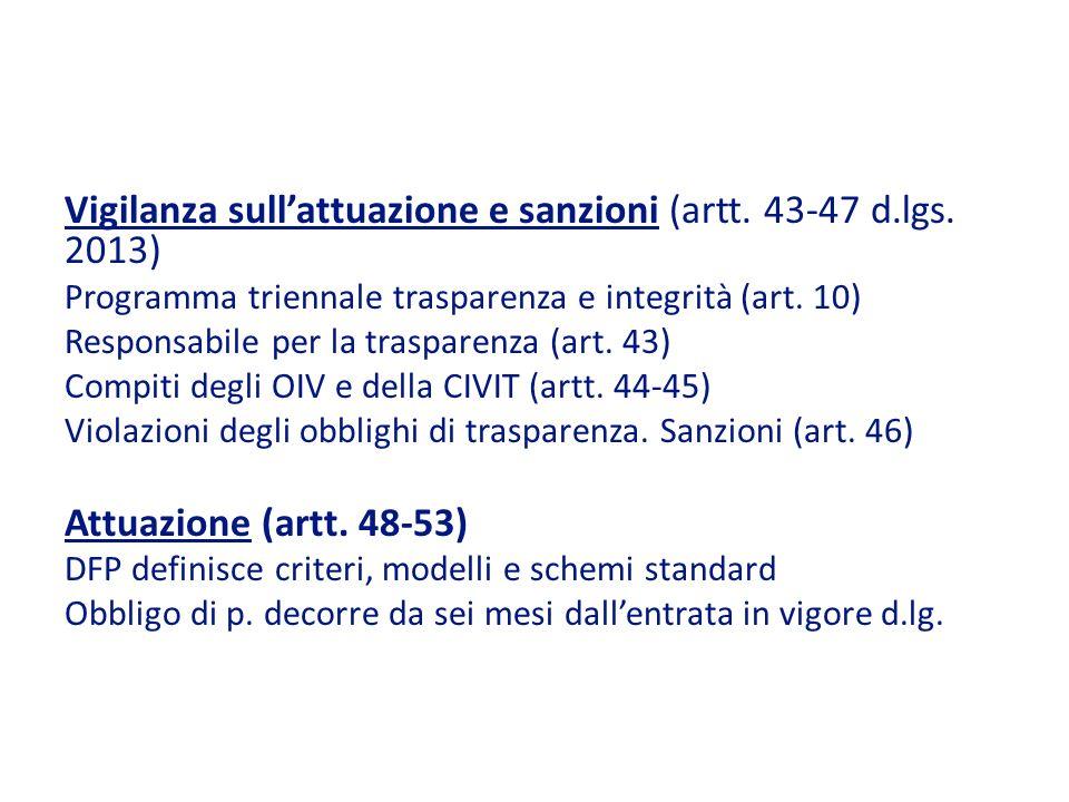 Vigilanza sullattuazione e sanzioni (artt.43-47 d.lgs.
