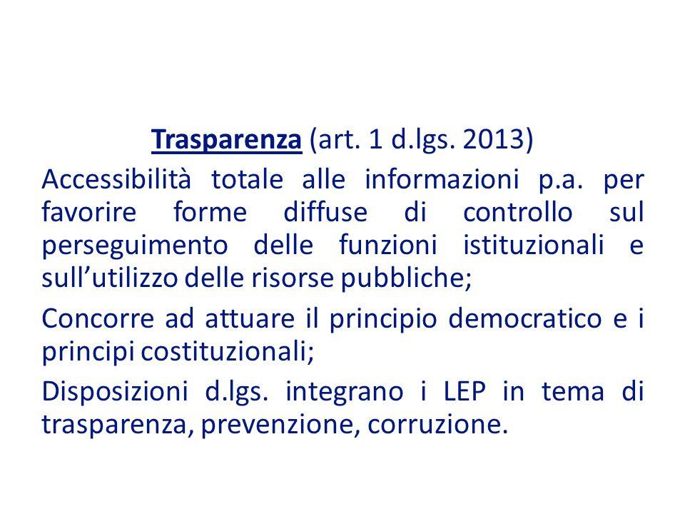 Trasparenza (art.1 d.lgs. 2013) Accessibilità totale alle informazioni p.a.